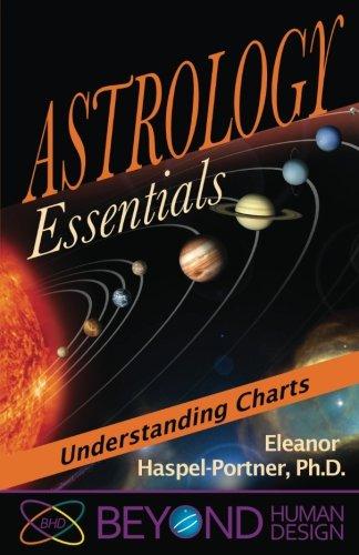 Astrology Essentials