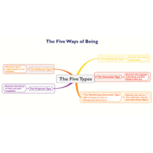 Five Ways of Being (Five Types) - PDF
