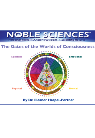 The Gates of the Worlds of Consciousness: Mental, Spiritual, Emotional, and Physical - PDF